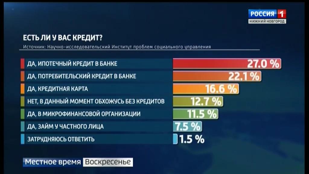 банк хоум кредит контакты горячая линия в москве